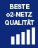 Beste o2-Netz Qualität